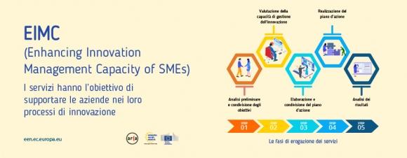 Dare un boost all'innovazione: i servizi gratuiti del Consorzio Arca per le PMI di Confapi Sicilia